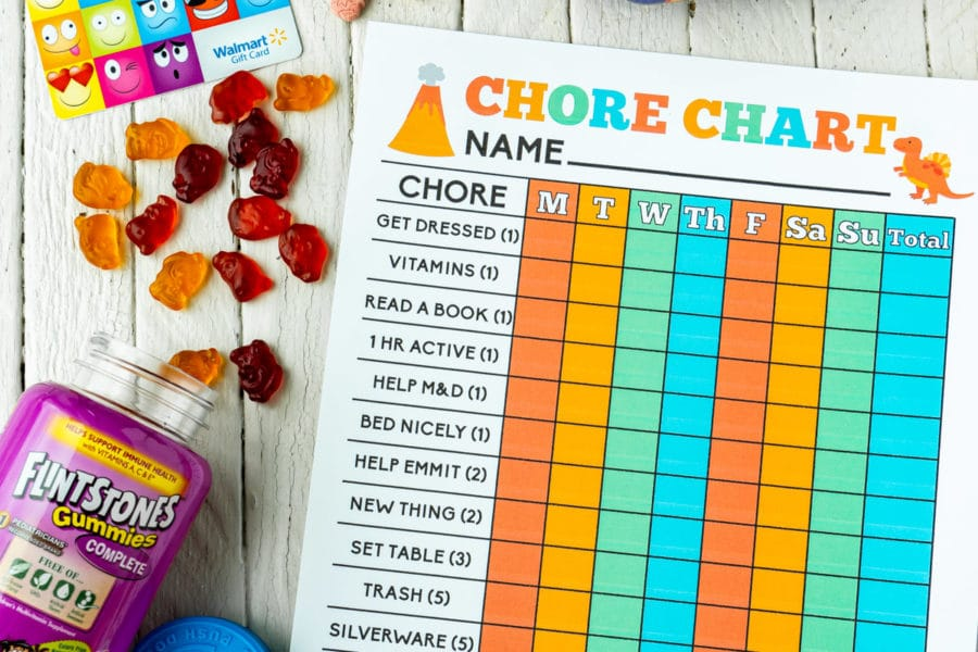 free printable chore charts for kids play party plan multiple children blank chart coloring pages Free Printable Chore Charts For Multiple Children