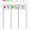 free printable kwl chart pdf blank with lines template for students including coloring pages Free Printable Kwl Chart