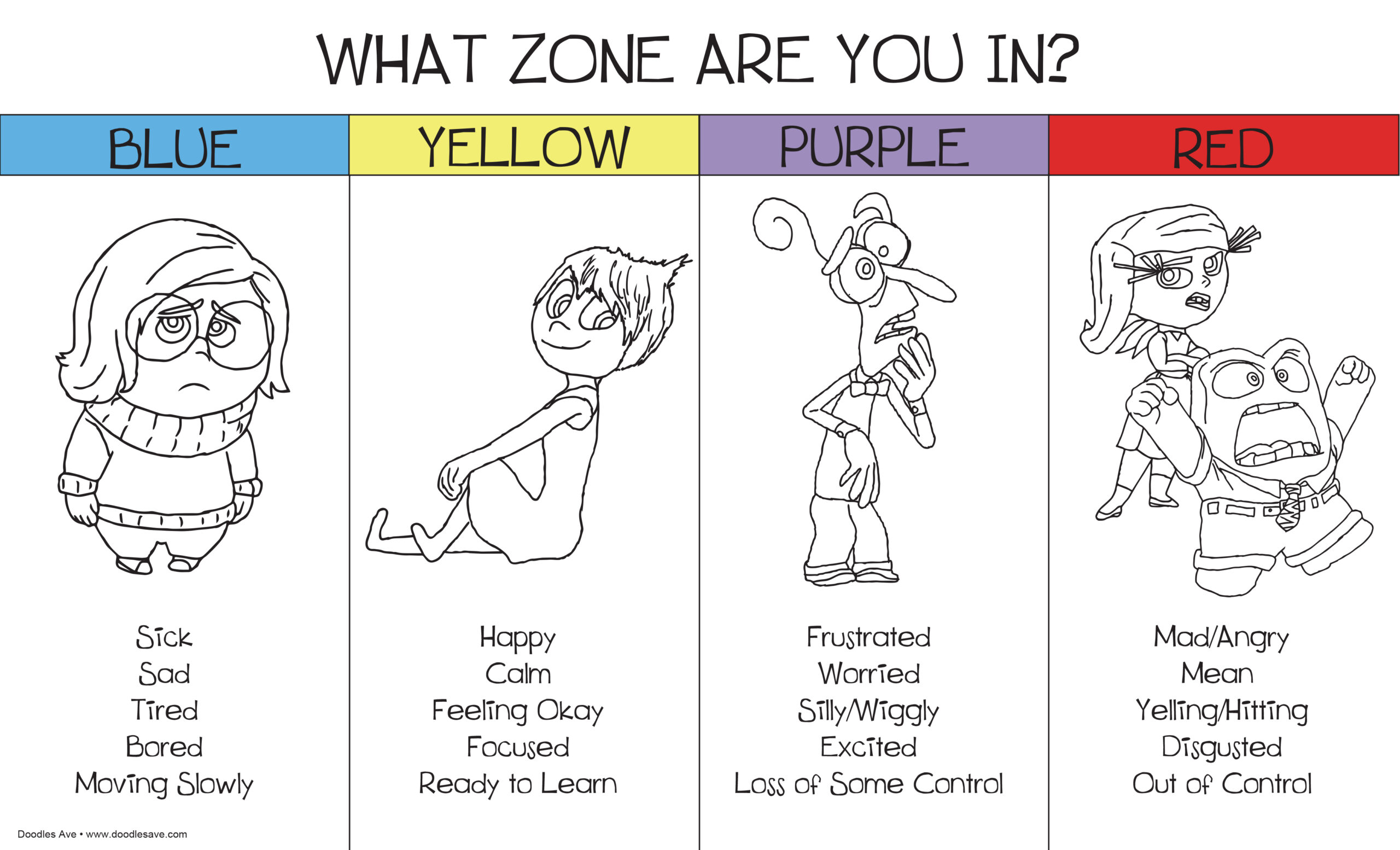 inside out coloring doodles ave emotional zone chart printable pictures of flowers coloring pages Inside Out Coloring Page