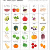 ways to eat more veggies free foodie bingo printable pictures of fruits and vegetables coloring pages Free Printable Pictures Of Fruits And Vegetables